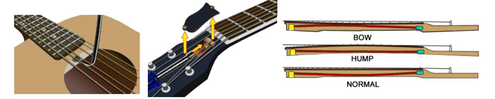 guitar-neck-adjustment-guide